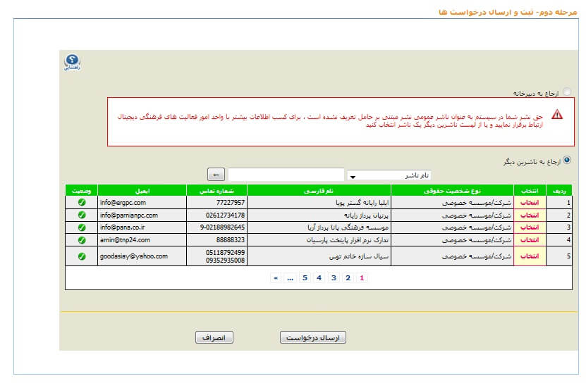 آموزش ثبت نرم افزار در ایران